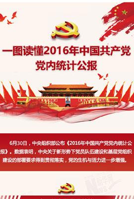 一图读懂2016年中国共产党党内统计公报