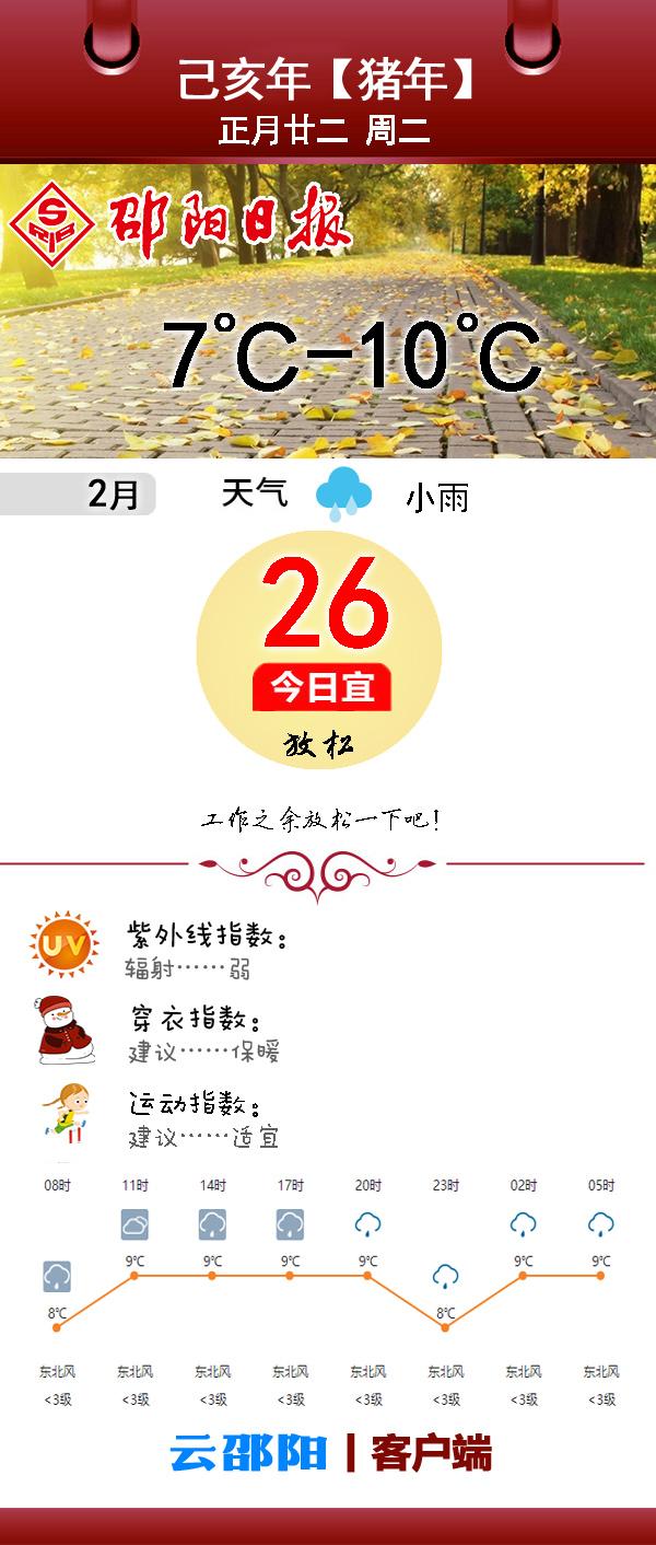 早安邵阳丨今日小雨,7℃-10℃