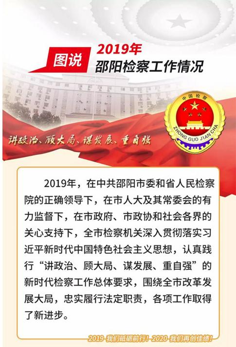 图解2019年邵阳检察工作情况